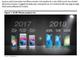2018年の次期iPhoneは「iPhone X Plus」(仮)を含む3モデル構成に──KGI予測