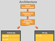 Google、モバイル・組み込み用「TensorFlow Lite」開発者向けプレビュー版を公開