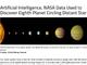 NASA、GoogleのAI支援で8惑星の恒星系「Kepler 90」を発見