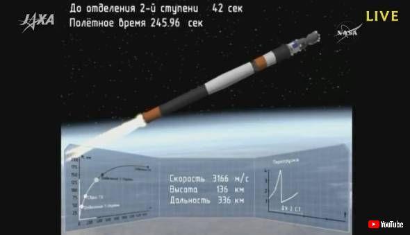 ソユーズ宇宙船