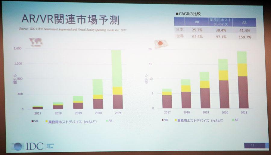 【警鐘】日本の潜在成長率が「ゼロ」に ...