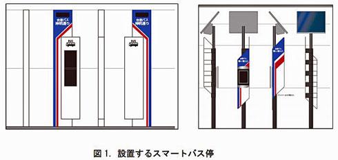 http://image.itmedia.co.jp/news/articles/1802/13/am1535_smabus.jpg