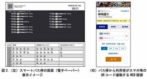 http://image.itmedia.co.jp/news/articles/1802/13/am1535_smabus2.jpg