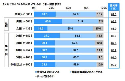 http://image.itmedia.co.jp/news/articles/1802/21/am1535_ainin.jpg