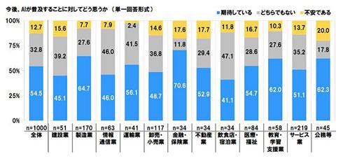 http://image.itmedia.co.jp/news/articles/1802/21/am1535_ainin2.jpg
