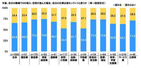 http://image.itmedia.co.jp/news/articles/1802/21/am1535_ainin3.jpg