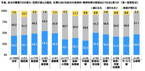 http://image.itmedia.co.jp/news/articles/1802/21/am1535_ainin4.jpg