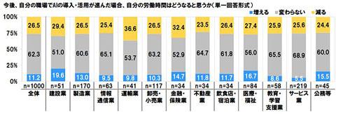 http://image.itmedia.co.jp/news/articles/1802/21/am1535_ainin5.jpg