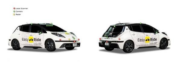 日産自動車とDeNA