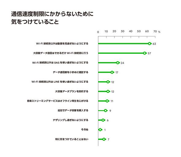http://image.itmedia.co.jp/news/articles/1803/05/ne_linesnsre_02.jpg