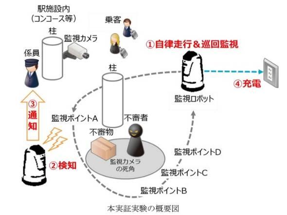 警備ロボット実証実験