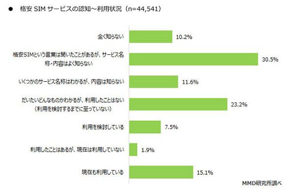 http://image.itmedia.co.jp/news/articles/1803/12/ne_mmdlabosim_03.jpg