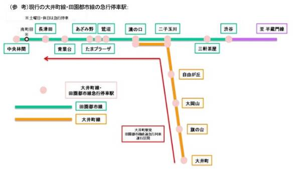 大井町線有料座席指定サービス