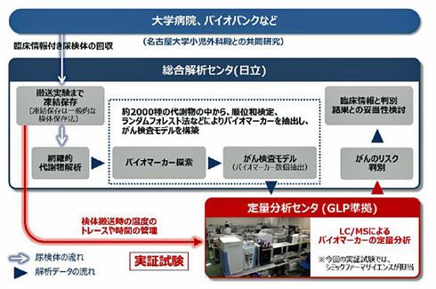 http://image.itmedia.co.jp/news/articles/1804/17/am1535_nyogan.jpg