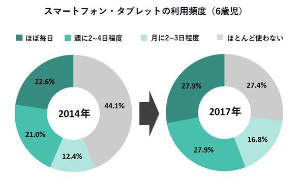 http://image.itmedia.co.jp/news/articles/1804/18/ne_kaspel_02.jpg