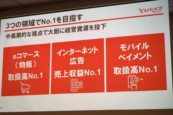 http://image.itmedia.co.jp/news/articles/1804/27/ky5622_yahoo-03.jpg