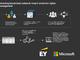 Microsoftと会計サービスのEY、ブロックチェーン採用のロイヤリティ管理ソリューション立ち上げ
