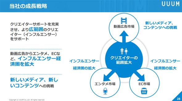 http://image.itmedia.co.jp/news/articles/1807/13/yk_uuumir_03.jpg