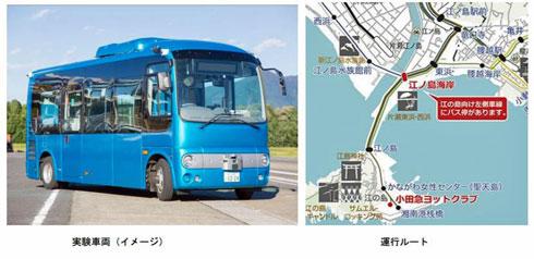 江の島で自動運転バスの実証実験...