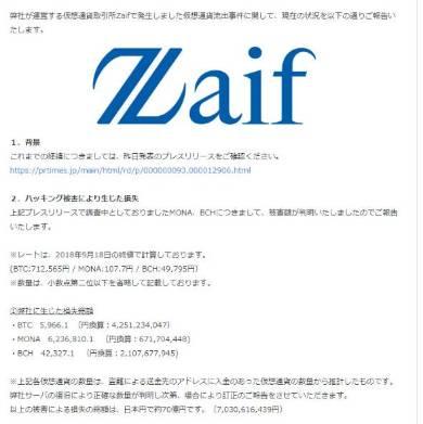 Zaifの仮想通貨流出、70億円に ...