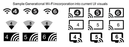 次世代Wi-Fi「IEEE 802.11ax」は...