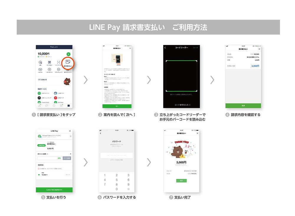 大阪市も納税に「LINE Pay」活用 市民税や固定資産税に対応