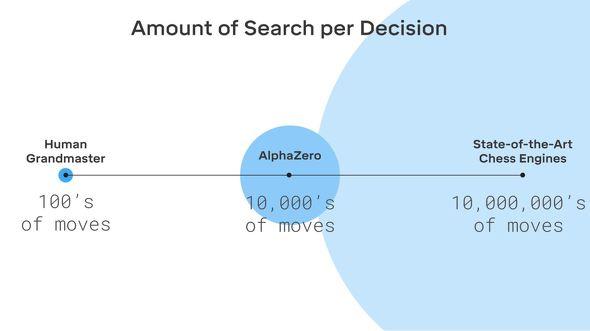 alphazero 2