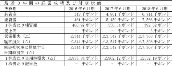 http://image.itmedia.co.jp/news/articles/1812/18/m1.jpg