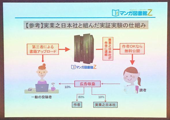 http://image.itmedia.co.jp/news/articles/1901/15/am1535_chosakusinpo2.jpg