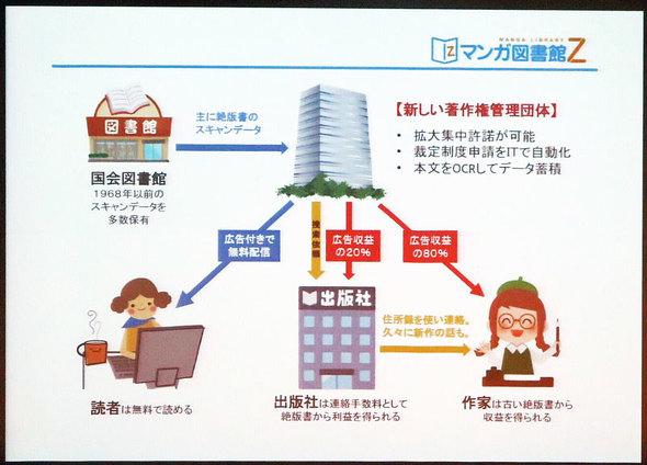 http://image.itmedia.co.jp/news/articles/1901/15/am1535_chosakusinpo3.jpg