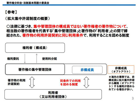 http://image.itmedia.co.jp/news/articles/1901/15/am1535_chosakusinpo4.jpg