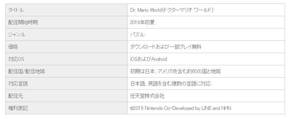 http://image.itmedia.co.jp/news/articles/1902/01/kf_mario_02.jpg