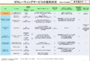 https://image.itmedia.co.jp/news/articles/1902/19/yx_zero_06.jpg