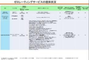 https://image.itmedia.co.jp/news/articles/1902/19/yx_zero_07.jpg