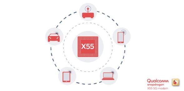 x55 1