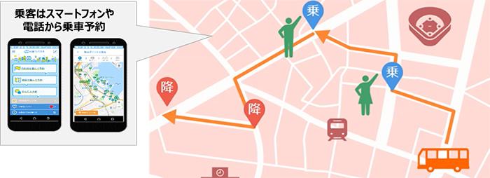 乗りたい時間・場所で乗れる「AI運行バス」商用化 NTTドコモ