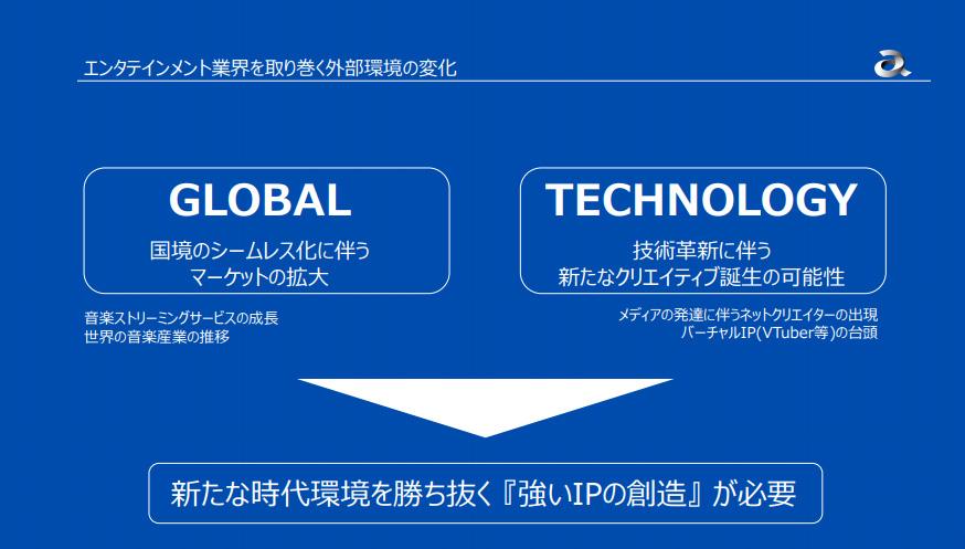 エイベックスが技術子会社 クラウドやブロックチェーンでIP創出