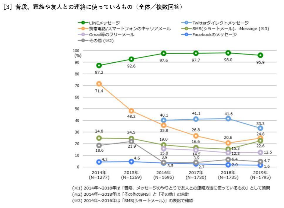 https://image.itmedia.co.jp/news/articles/1905/17/l_kf_teu_04.jpg