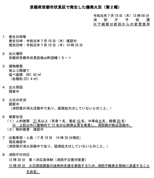 京都 アニメーション 死者