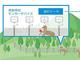 テクノロジーで「シカから森を守る」 柵にセンサー搭載、AIで分析 KDDIらが実証実験