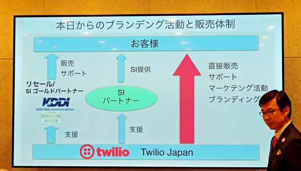クラウド電話APIの「Twilio」が日本法人設立 コールセンター
