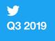 Twitter決算、mDAUは増加したものの、広告技術のバグで売上高と純利益は予想に届かず
