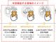 JR東など4社、NFCの用途拡大に向け協業 スマホでタグに触れると乗車・買い物・食事ができる社会へ