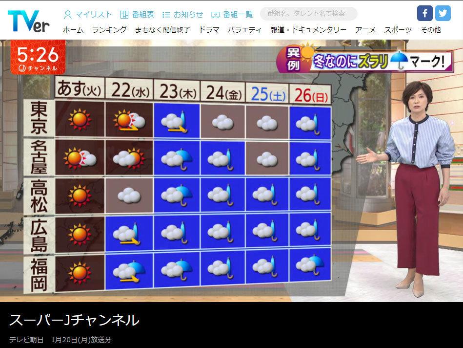 番組 表 朝日 テレビ