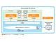 ブロックチェーンのPoCを支援 NTTテクノクロスが検証用プラットフォーム提供