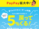 PayPay、静岡県伊東市で限定キャンペーン 市内の買い物で5%還元 観光活性化を後押し