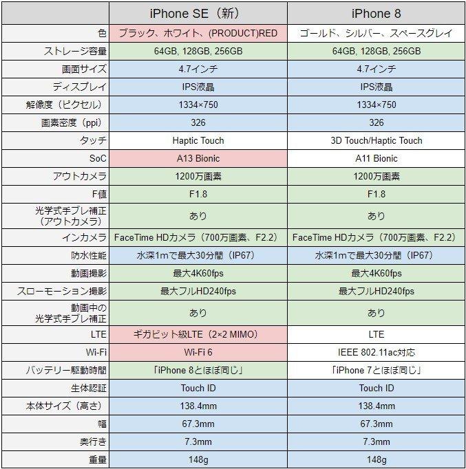 https://image.itmedia.co.jp/news/articles/2004/16/l_ki_1609376_iphone03_w490.jpg