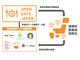 Code for Japan、飲食店のテイクアウトやデリバリー情報をオープンデータ化するフォーマット公開