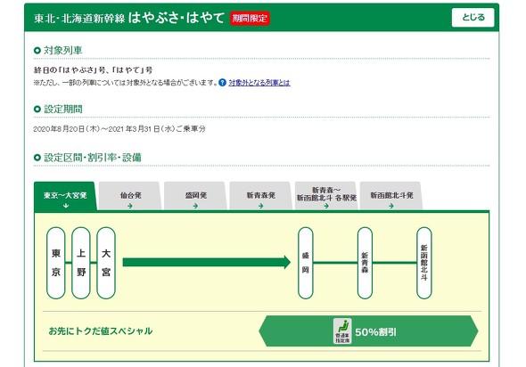 新幹線 半額 jr