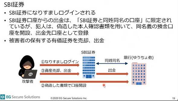 証券 口座 ログイン sbi